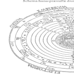 Doherty, the sublunar realm, and Paul: correcting some disinformation