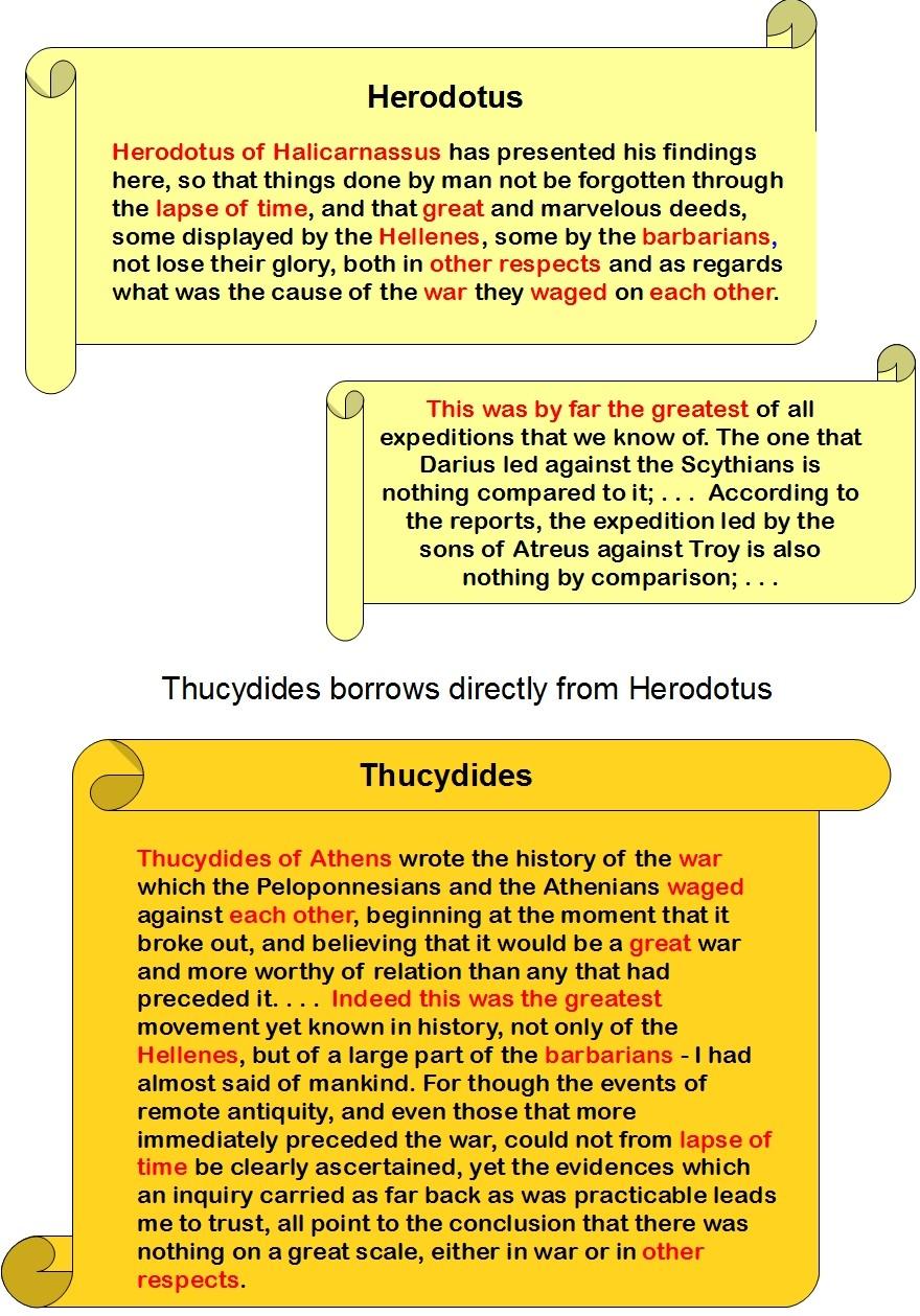 thycyherod1
